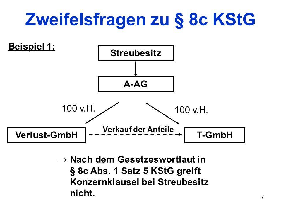 7 Zweifelsfragen zu § 8c KStG Streubesitz Verlust-GmbHT-GmbH 100 v.H. Verkauf der Anteile A-AG Nach dem Gesetzeswortlaut in § 8c Abs. 1 Satz 5 KStG gr