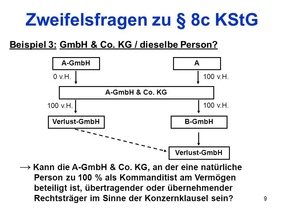 9 Zweifelsfragen zu § 8c KStG Beispiel 3: GmbH & Co. KG / dieselbe Person? Verlust-GmbH A-GmbH A-GmbH & Co. KG 100 v.H. A 0 v.H.100 v.H. B-GmbH 100 v.