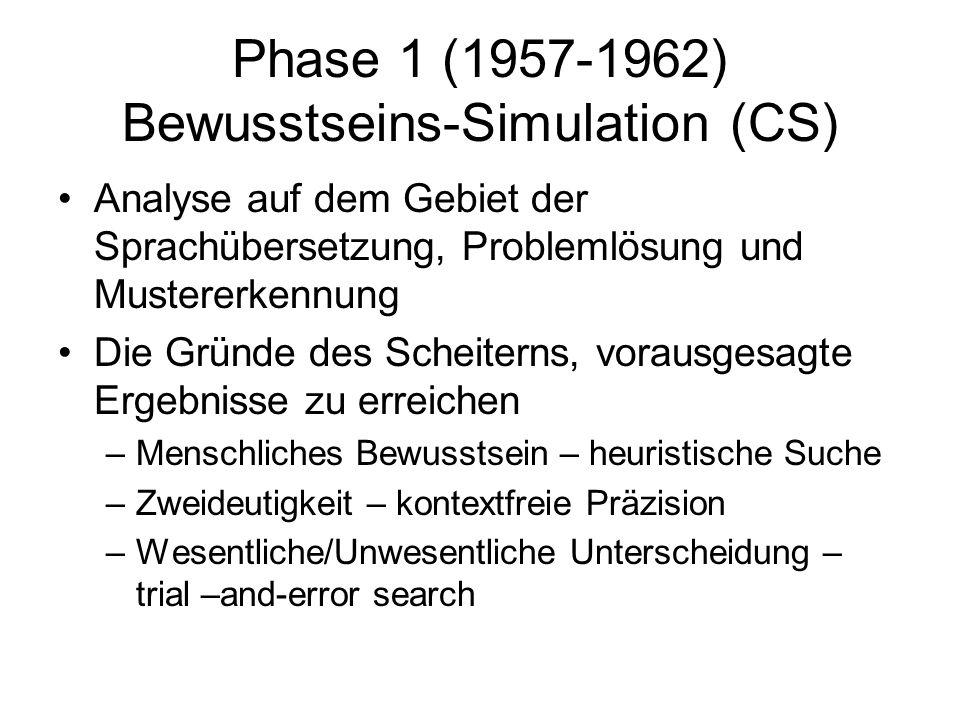 Phase 1 (1957-1962) Bewusstseins-Simulation (CS) Analyse auf dem Gebiet der Sprachübersetzung, Problemlösung und Mustererkennung Die Gründe des Scheiterns, vorausgesagte Ergebnisse zu erreichen –Menschliches Bewusstsein – heuristische Suche –Zweideutigkeit – kontextfreie Präzision –Wesentliche/Unwesentliche Unterscheidung – trial –and-error search