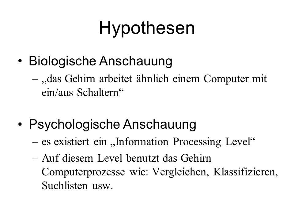 Hypothesen Biologische Anschauung –das Gehirn arbeitet ähnlich einem Computer mit ein/aus Schaltern Psychologische Anschauung –es existiert ein Information Processing Level –Auf diesem Level benutzt das Gehirn Computerprozesse wie: Vergleichen, Klassifizieren, Suchlisten usw.