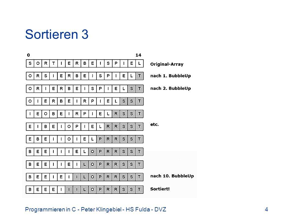 Programmieren in C - Peter Klingebiel - HS Fulda - DVZ15 Sortieren 14 Generische Funktionsparameter Nutzung des Typs void Beispiel: swap -Funktion void swapv(void *s[], int i, int j) { void *t; t = s[i]; s[i] = s[j]; s[j] = t; }