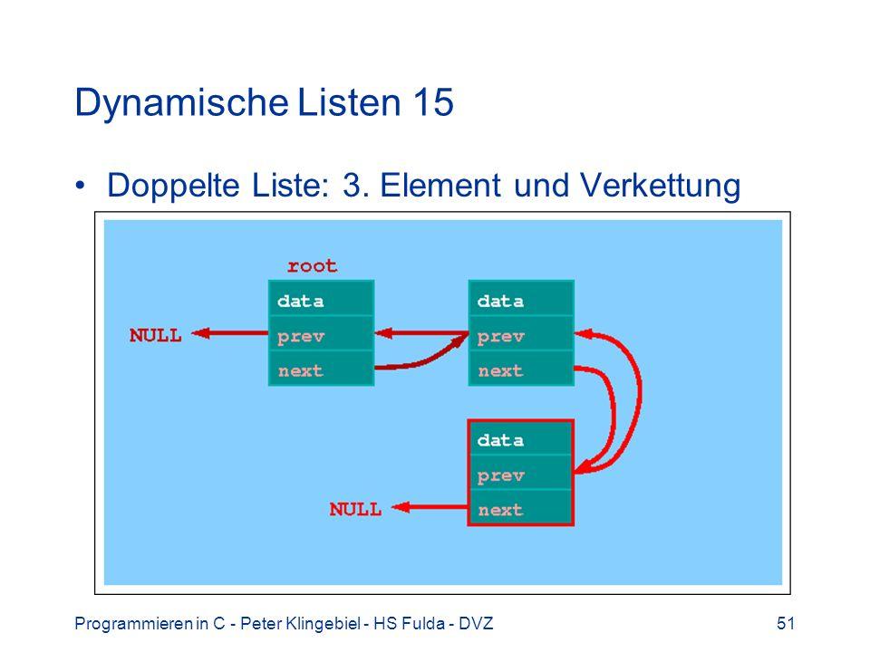 Programmieren in C - Peter Klingebiel - HS Fulda - DVZ51 Dynamische Listen 15 Doppelte Liste: 3. Element und Verkettung