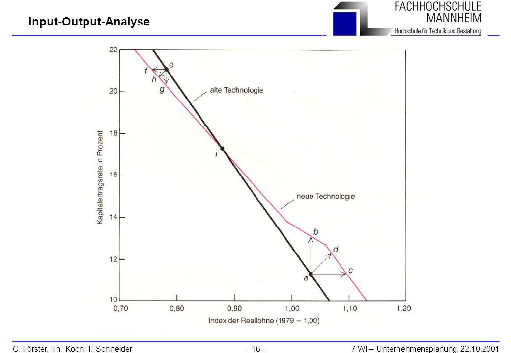 Input-Output-Analyse C. Förster, Th. Koch, T. Schneider7 WI – Unternehmensplanung, 22.10.2001- 16 -