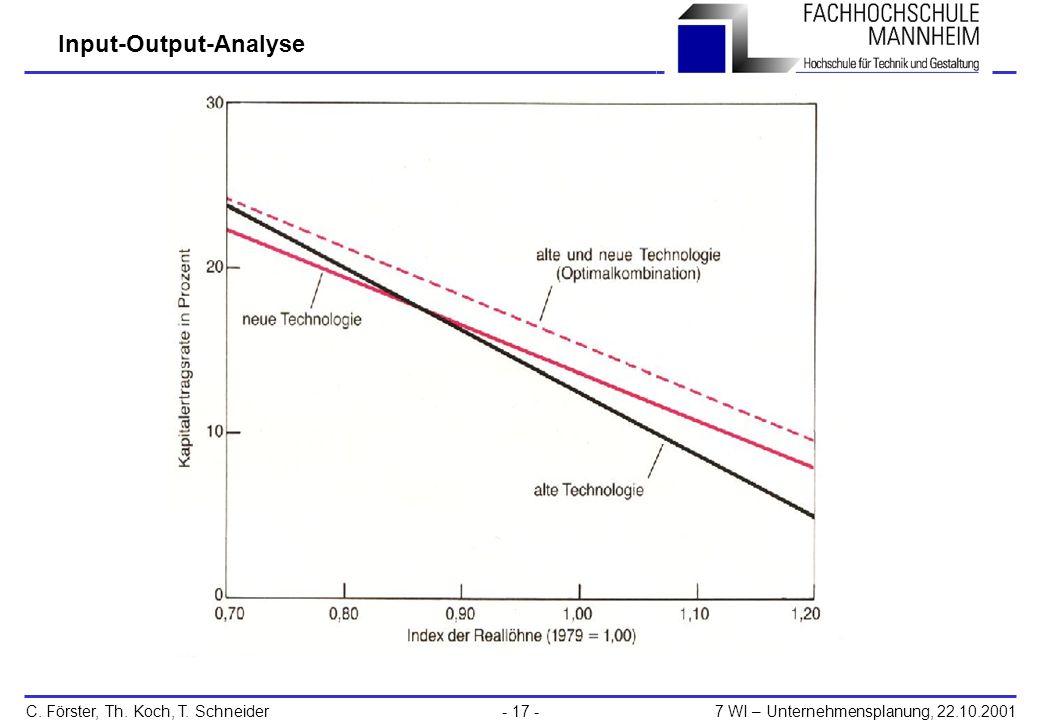 Input-Output-Analyse C. Förster, Th. Koch, T. Schneider7 WI – Unternehmensplanung, 22.10.2001- 17 -