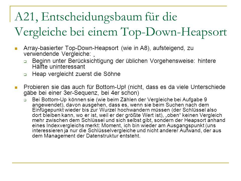 A21, Entscheidungsbaum für die Vergleiche bei einem Top-Down-Heapsort Array-basierter Top-Down-Heapsort (wie in A8), aufsteigend, zu verwendende Vergl
