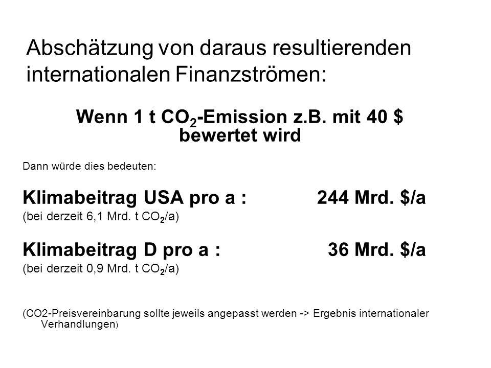 Abschätzung von daraus resultierenden internationalen Finanzströmen: Wenn 1 t CO 2 -Emission z.B. mit 40 $ bewertet wird Dann würde dies bedeuten: Kli