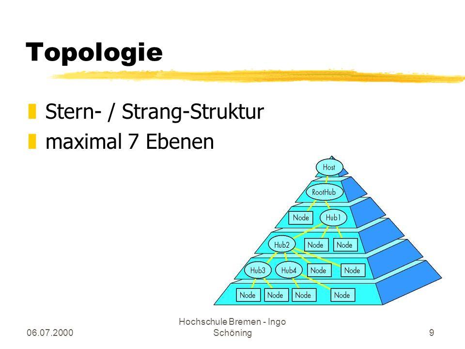 06.07.2000 Hochschule Bremen - Ingo Schöning20 Protokoll zalle Daten gehen in Paketen über die Kabel zÜbertragung wird unterteilt in drei Zeitabschnitte: yToken yData yHandshake (entfällt bei isochronen Daten)