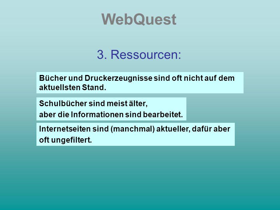 WebQuest 3. Ressourcen: Bücher und Druckerzeugnisse sind oft nicht auf dem aktuellsten Stand.