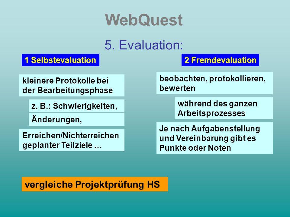 WebQuest 5. Evaluation: kleinere Protokolle bei der Bearbeitungsphase 1 Selbstevaluation z.