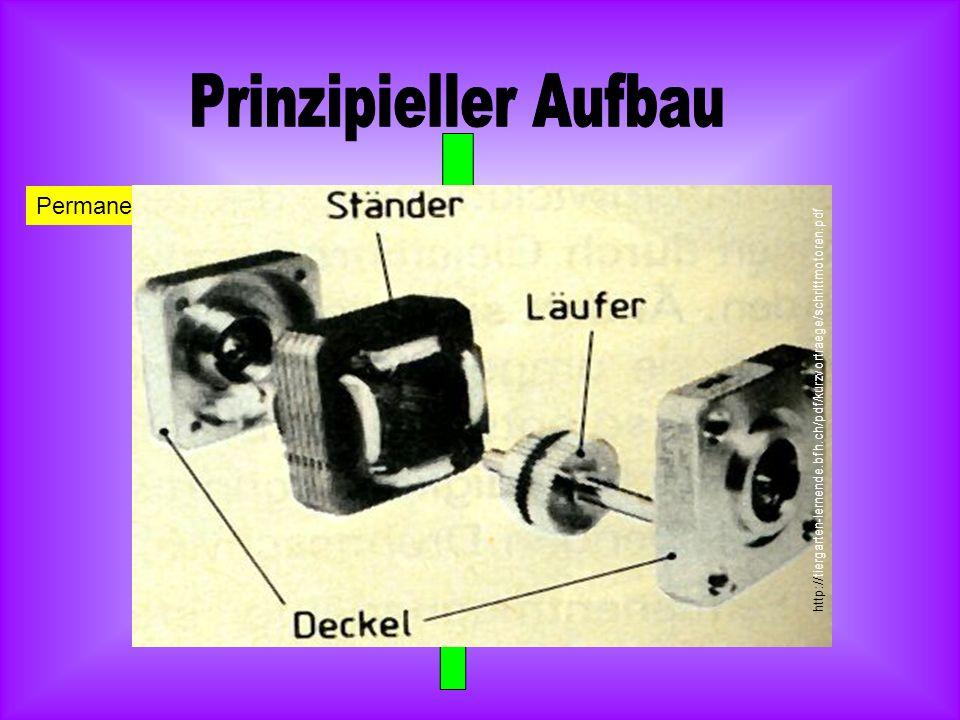 Permanentmagnet als RotorSpulen http://technologie.uni-duisburg.de/tdt/Ideenmarkt/Schrittmotorsteuerung/schritt_aufbau.gif http://tiergarten-lernende.