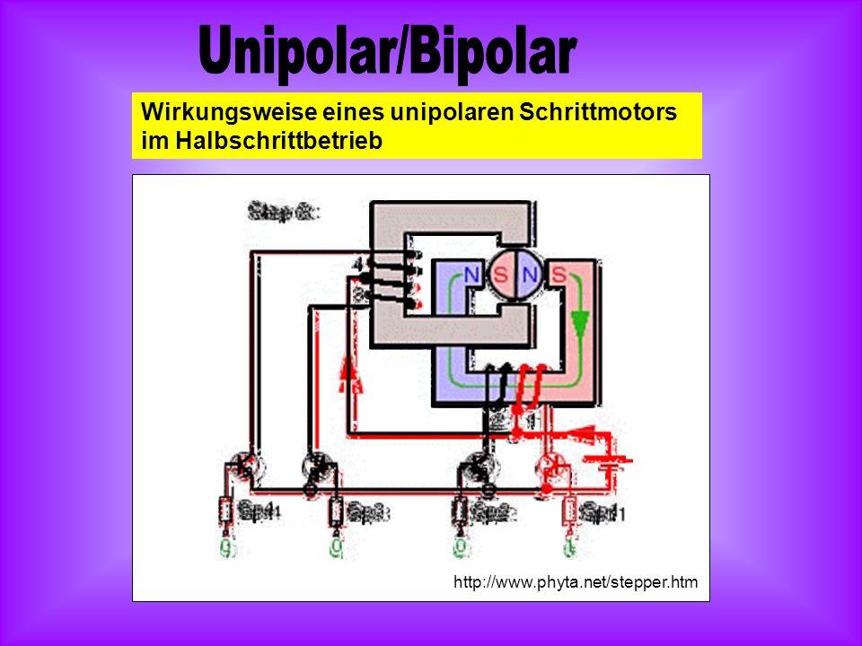 Wirkungsweise eines bipolaren Schrittmotors im Vollschrittbetrieb http://www.phyta.net/stepper.htm