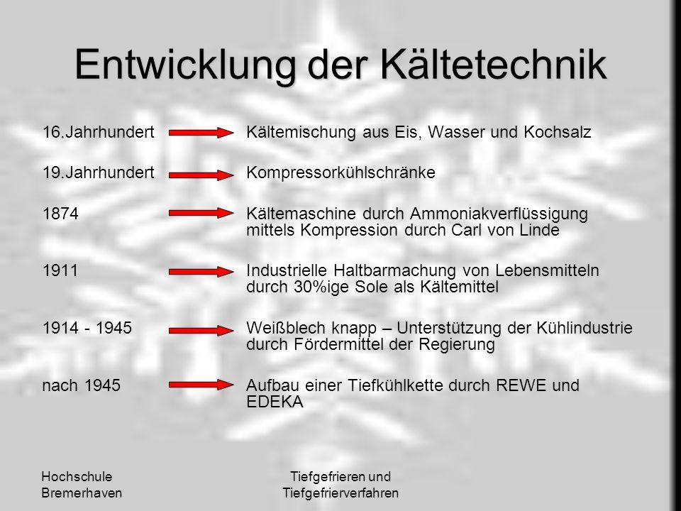 Hochschule Bremerhaven Tiefgefrieren und Tiefgefrierverfahren Entwicklung der Kältetechnik 16.JahrhundertKältemischung aus Eis, Wasser und Kochsalz 19