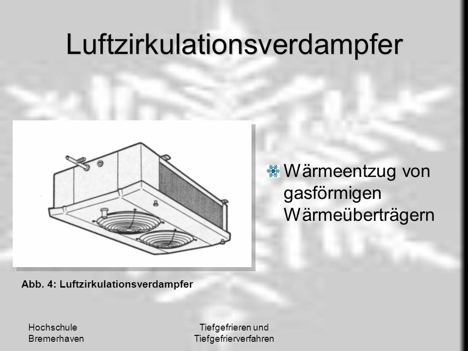 Hochschule Bremerhaven Tiefgefrieren und Tiefgefrierverfahren Luftzirkulationsverdampfer Wärmeentzug von gasförmigen Wärmeüberträgern Abb. 4: Luftzirk