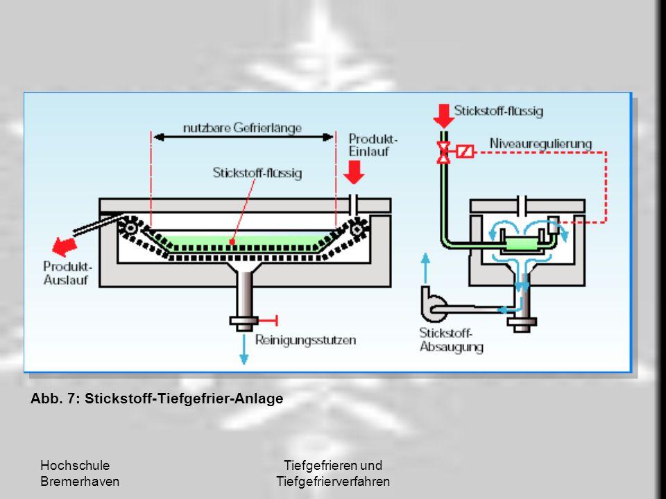 Hochschule Bremerhaven Tiefgefrieren und Tiefgefrierverfahren Abb. 7: Stickstoff-Tiefgefrier-Anlage
