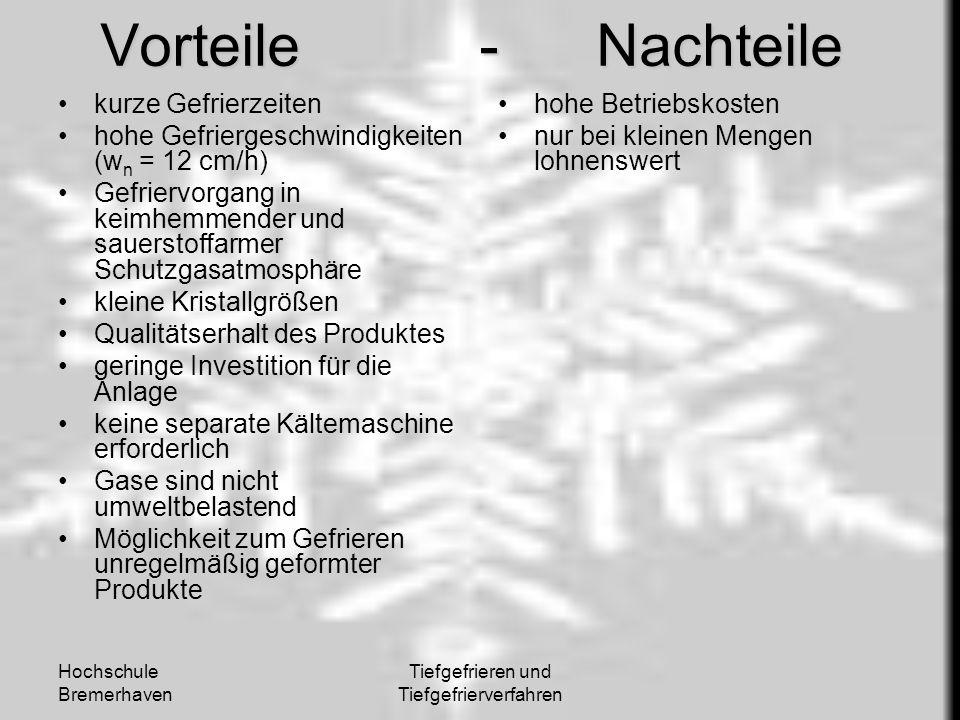 Hochschule Bremerhaven Tiefgefrieren und Tiefgefrierverfahren Vorteile - Nachteile kurze Gefrierzeiten hohe Gefriergeschwindigkeiten (w n = 12 cm/h) G