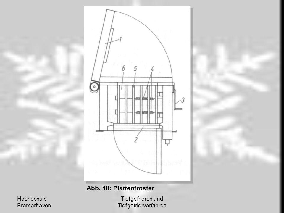 Hochschule Bremerhaven Tiefgefrieren und Tiefgefrierverfahren Abb. 10: Plattenfroster