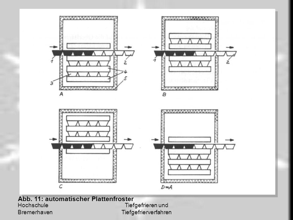 Hochschule Bremerhaven Tiefgefrieren und Tiefgefrierverfahren Abb. 11: automatischer Plattenfroster