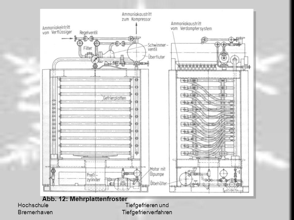 Hochschule Bremerhaven Tiefgefrieren und Tiefgefrierverfahren Abb. 12: Mehrplattenfroster