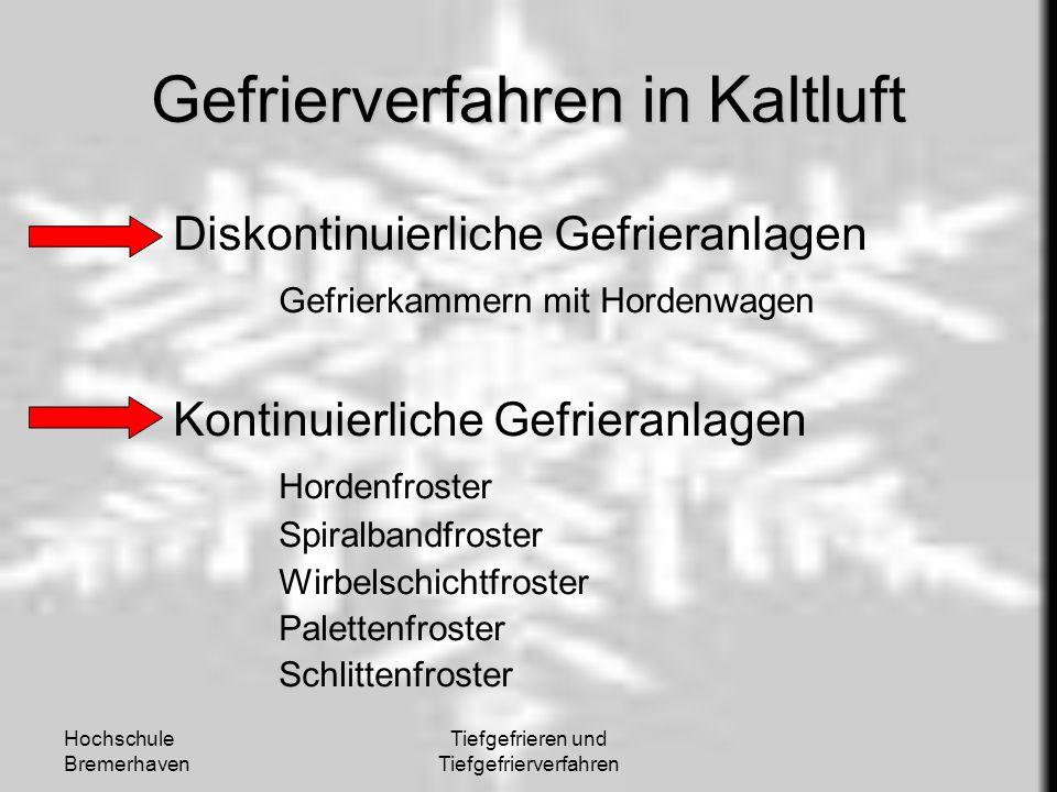 Hochschule Bremerhaven Tiefgefrieren und Tiefgefrierverfahren Gefrierverfahren in Kaltluft Diskontinuierliche Gefrieranlagen Gefrierkammern mit Horden
