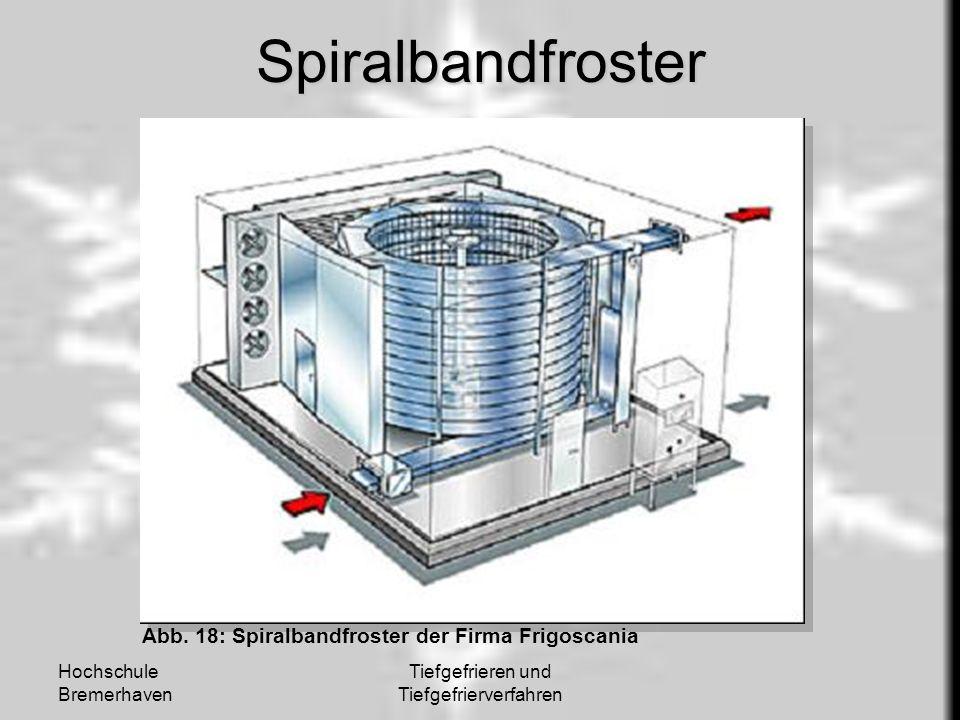 Hochschule Bremerhaven Tiefgefrieren und TiefgefrierverfahrenSpiralbandfroster Abb. 18: Spiralbandfroster der Firma Frigoscania