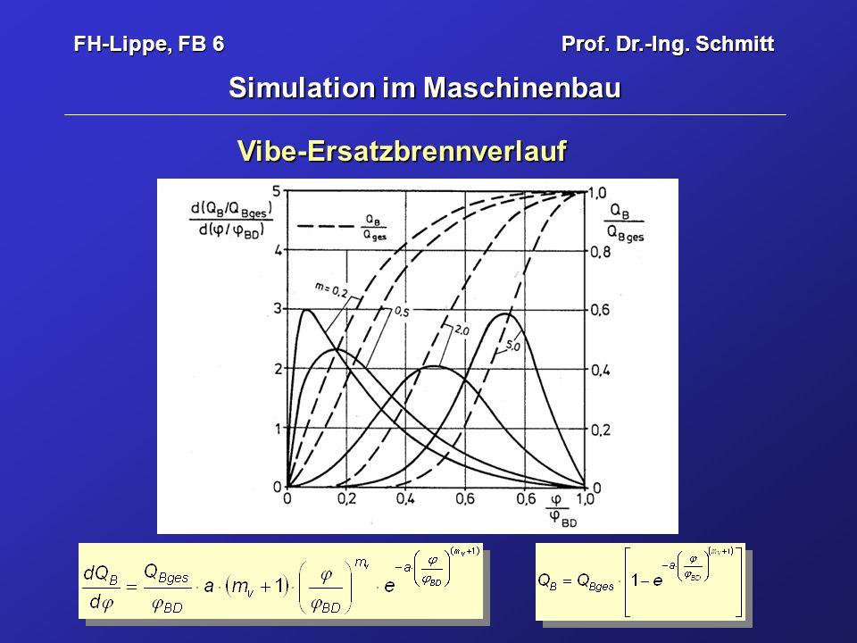 FH-Lippe, FB 6 Prof. Dr.-Ing. Schmitt Simulation im Maschinenbau Vibe-Ersatzbrennverlauf