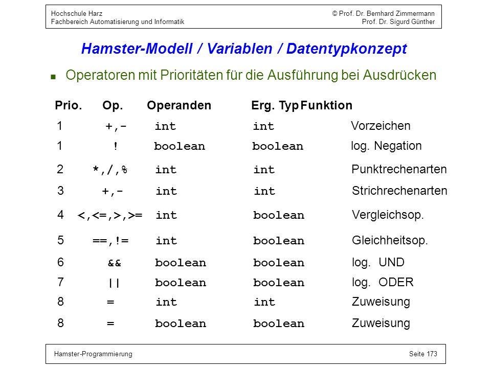 Hamster-ProgrammierungSeite 173 Hochschule Harz © Prof. Dr. Bernhard Zimmermann Fachbereich Automatisierung und Informatik Prof. Dr. Sigurd Günther Ha