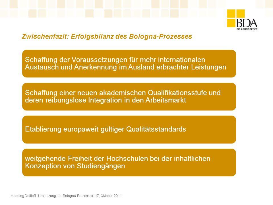 Henning Dettleff | Umsetzung des Bologna-Prozesses | 17. Oktober 2011 Zwischenfazit: Erfolgsbilanz des Bologna-Prozesses Schaffung der Voraussetzungen