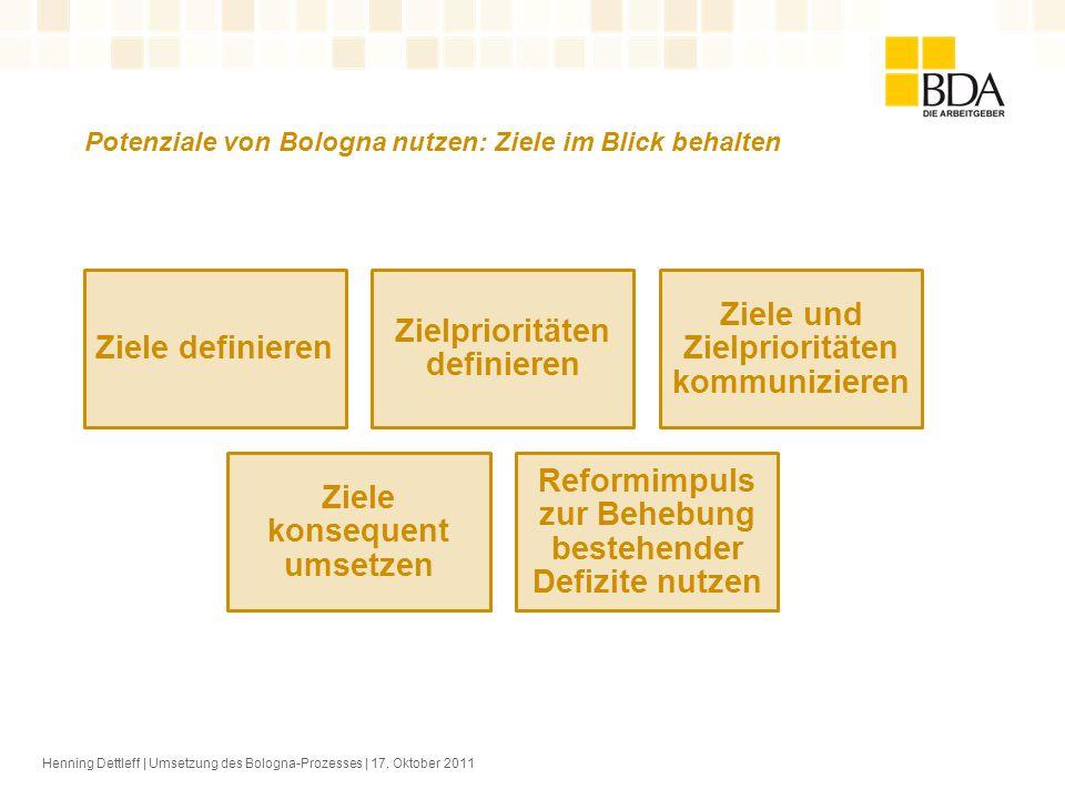 Potenziale von Bologna nutzen: Ziele im Blick behalten Ziele definieren Zielprioritäten definieren Ziele und Zielprioritäten kommunizieren Ziele konse