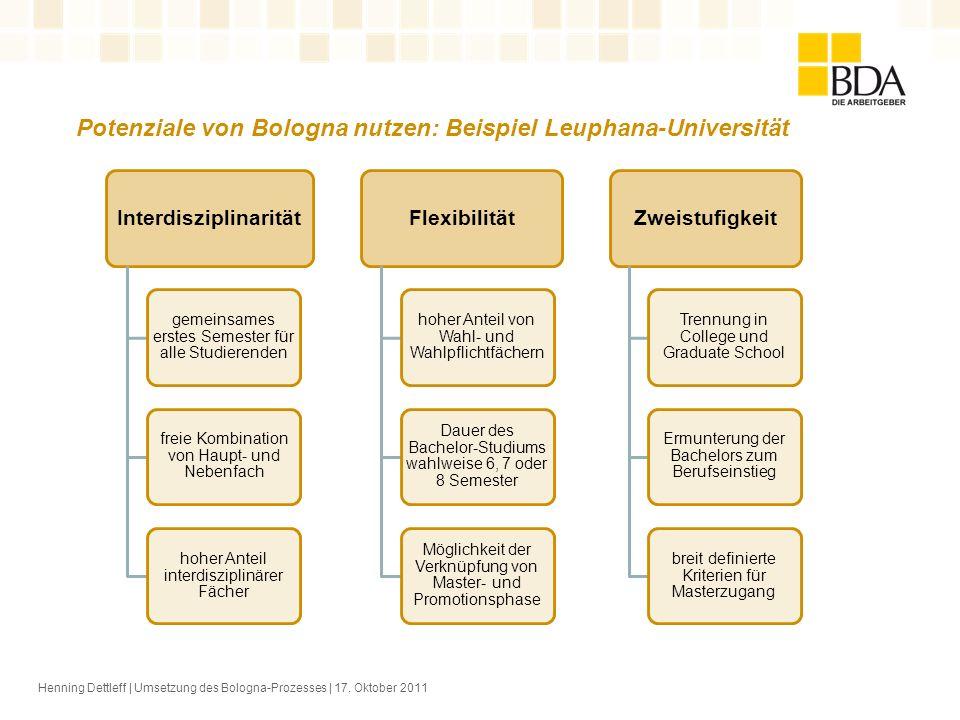 Potenziale von Bologna nutzen: Beispiel Leuphana-Universität Interdisziplinarität gemeinsames erstes Semester für alle Studierenden freie Kombination
