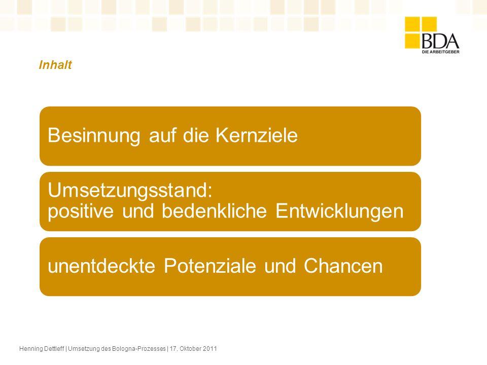 Henning Dettleff | Umsetzung des Bologna-Prozesses | 17. Oktober 2011 Inhalt Besinnung auf die Kernziele Umsetzungsstand: positive und bedenkliche Ent