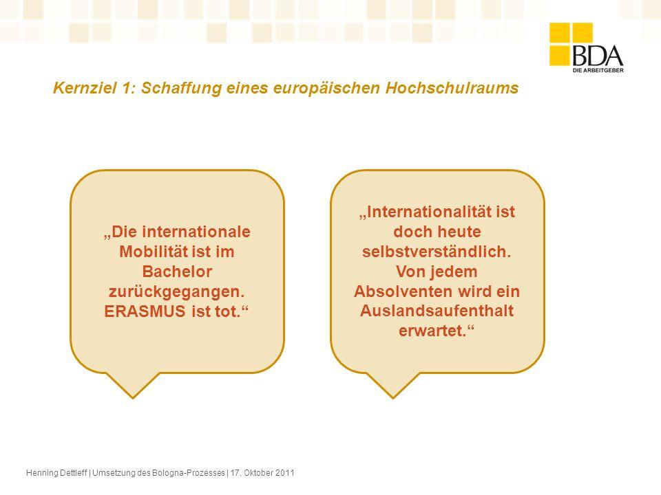 Kernziel 1: Schaffung eines europäischen Hochschulraums Henning Dettleff | Umsetzung des Bologna-Prozesses | 17. Oktober 2011 Die internationale Mobil