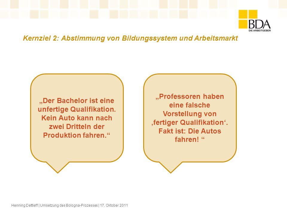 Kernziel 2: Abstimmung von Bildungssystem und Arbeitsmarkt Henning Dettleff | Umsetzung des Bologna-Prozesses | 17. Oktober 2011 Der Bachelor ist eine