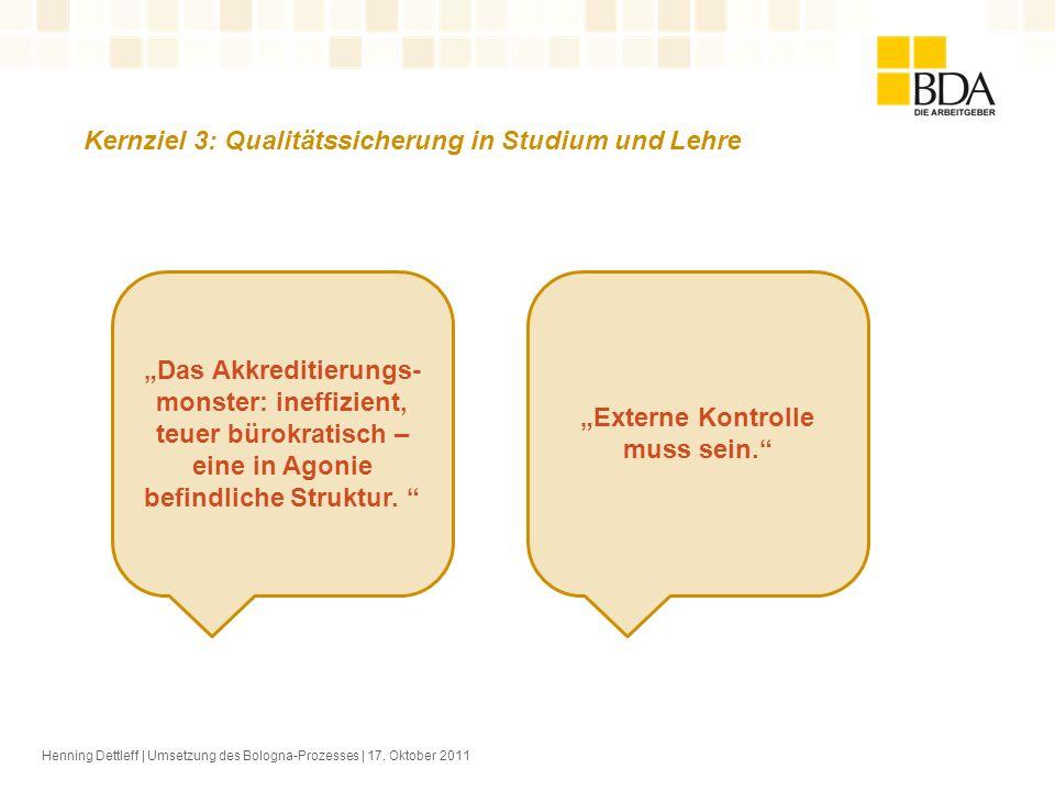Kernziel 3: Qualitätssicherung in Studium und Lehre Henning Dettleff | Umsetzung des Bologna-Prozesses | 17. Oktober 2011 Das Akkreditierungs- monster