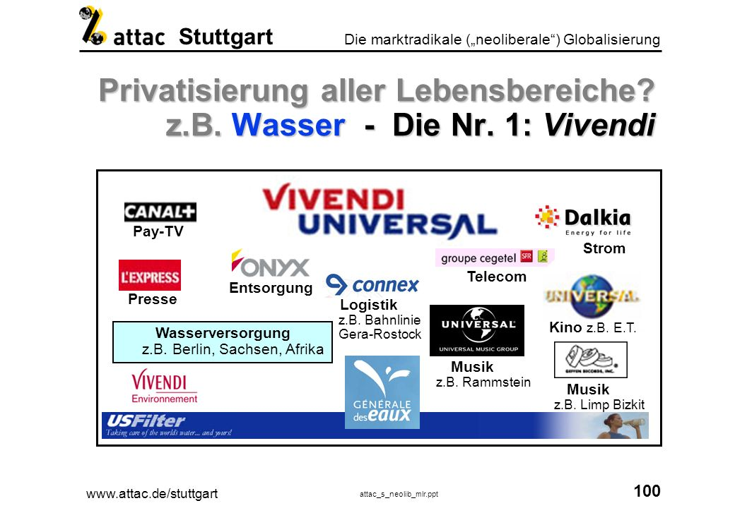 www.attac.de/stuttgart attac_s_neolib_mlr.ppt 101 Die marktradikale (neoliberale) Globalisierung Stuttgart Privatisierung aller Lebensbereiche.
