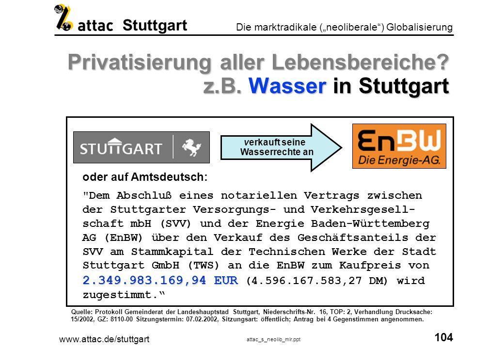 www.attac.de/stuttgart attac_s_neolib_mlr.ppt 105 Die marktradikale (neoliberale) Globalisierung Stuttgart Der Trinkwassermarkt z.B.