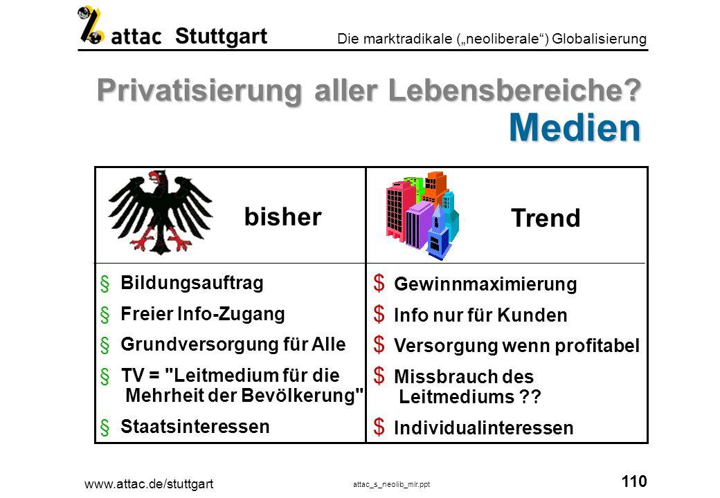 www.attac.de/stuttgart attac_s_neolib_mlr.ppt 111 Die marktradikale (neoliberale) Globalisierung Stuttgart Privatisierung der Daseinsvorsorge Privatisierung der Daseinsvorsorge Nahrung = Menschenrecht oder Ware.
