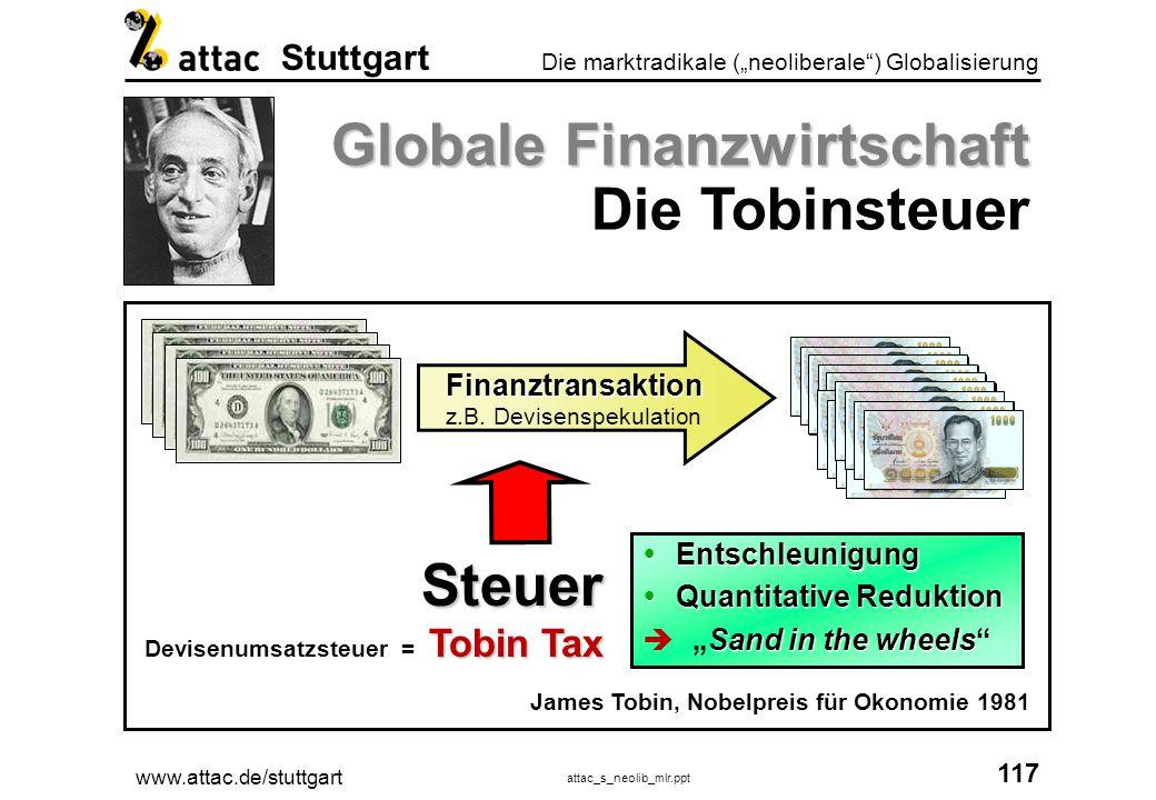www.attac.de/stuttgart attac_s_neolib_mlr.ppt 118 Die marktradikale (neoliberale) Globalisierung Stuttgart Politik Auf was erheben wir Steuern .