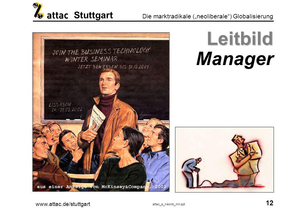 www.attac.de/stuttgart attac_s_neolib_mlr.ppt 13 Die marktradikale (neoliberale) Globalisierung Stuttgart Leitbild Leitbild Ich-AG