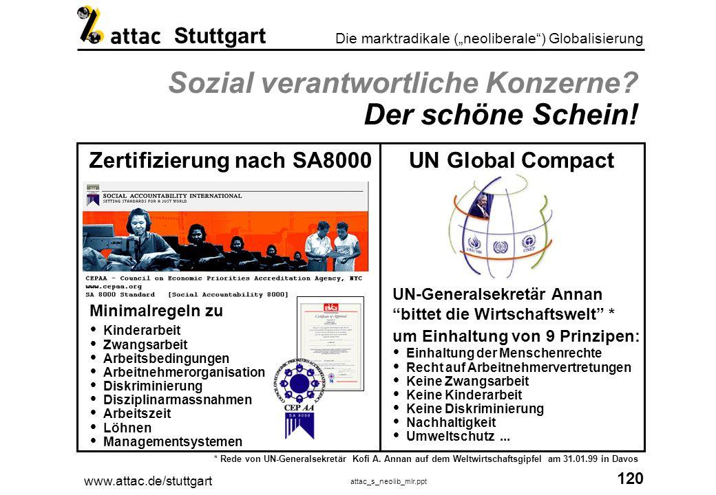 www.attac.de/stuttgart attac_s_neolib_mlr.ppt 121 Die marktradikale (neoliberale) Globalisierung Stuttgart Sozial verantwortliche Konzerne.