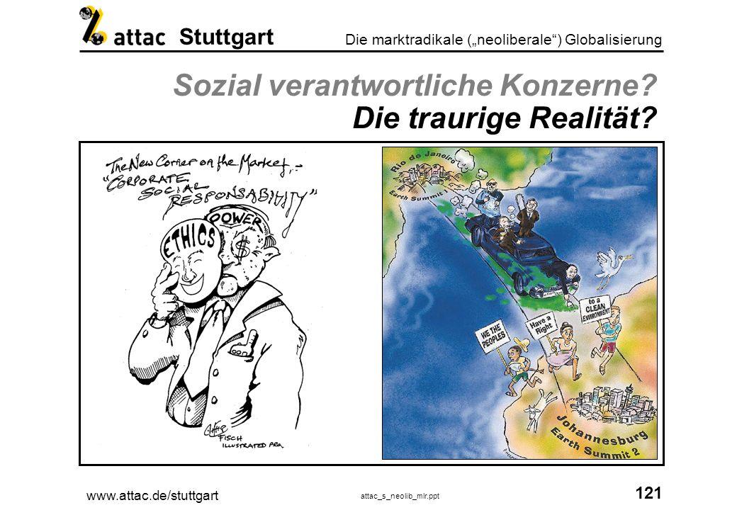 www.attac.de/stuttgart attac_s_neolib_mlr.ppt 122 Die marktradikale (neoliberale) Globalisierung Stuttgart GreenwashBluewash Sozial verantwortliche Konzerne.