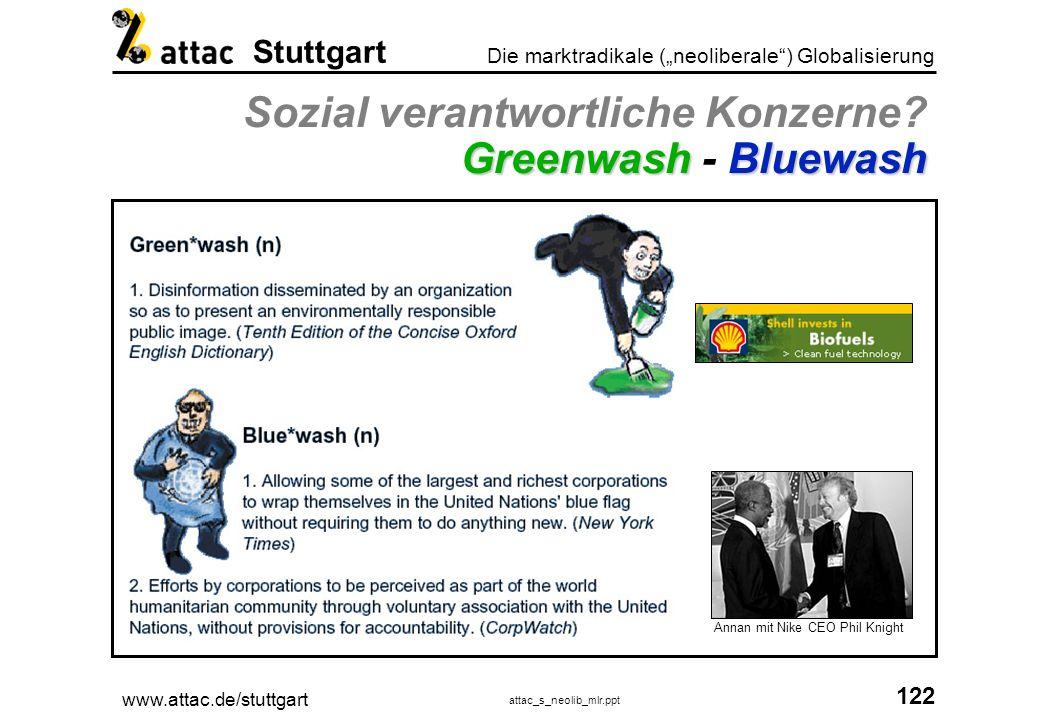 www.attac.de/stuttgart attac_s_neolib_mlr.ppt 123 Die marktradikale (neoliberale) Globalisierung Stuttgart Global Compact Sozial verantwortliche Konzerne.