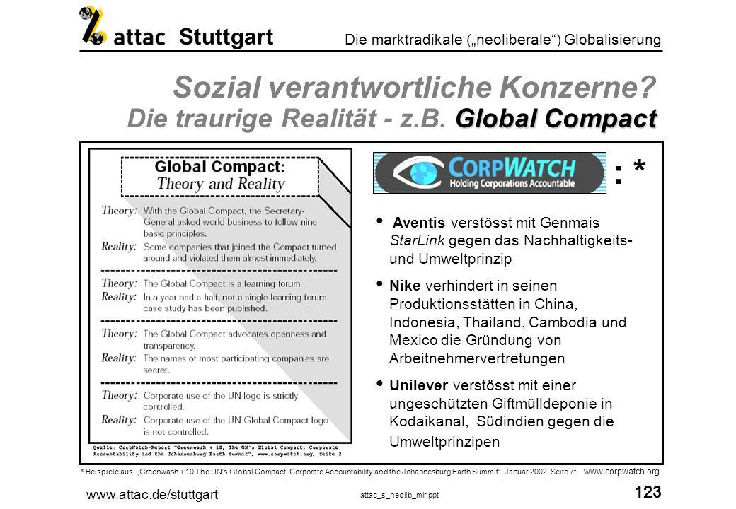 www.attac.de/stuttgart attac_s_neolib_mlr.ppt 124 Die marktradikale (neoliberale) Globalisierung Stuttgart .