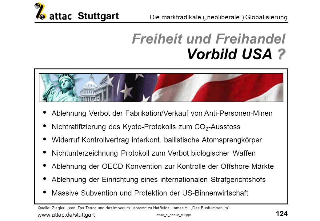 www.attac.de/stuttgart attac_s_neolib_mlr.ppt 125 Die marktradikale (neoliberale) Globalisierung Stuttgart attac Stuttgart Was ist ATTAC.