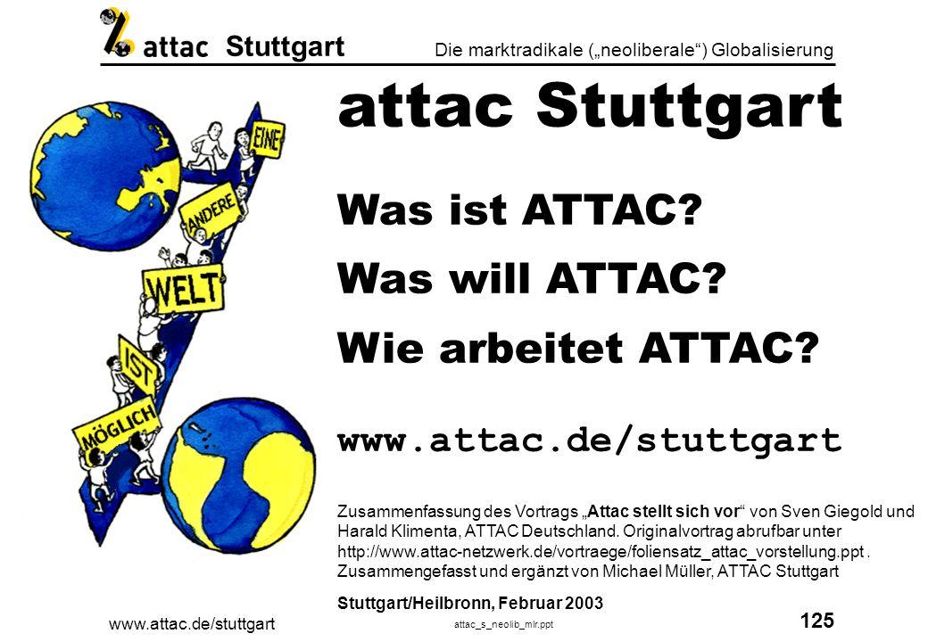 www.attac.de/stuttgart attac_s_neolib_mlr.ppt 126 Die marktradikale (neoliberale) Globalisierung Stuttgart ATTAC A A ssociation pour une T T axation des T T ransactiones financières pour l A A ide aux C C itoyens