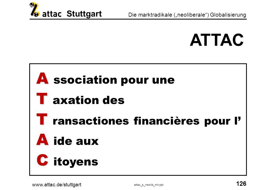 www.attac.de/stuttgart attac_s_neolib_mlr.ppt 127 Die marktradikale (neoliberale) Globalisierung Stuttgart ATTAC Gründung 1997 Aufruf in 1998 ATTAC Frankreich gegründet 2000 ATTAC Deutschland gegründet 2001 Starker Mitgliederzustrom nach Genua 2003 ATTAC-D hat ca.