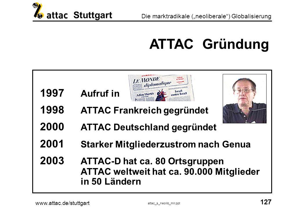 www.attac.de/stuttgart attac_s_neolib_mlr.ppt 128 Die marktradikale (neoliberale) Globalisierung Stuttgart ATTAC Ziele Tobinsteuer [Ausgangsforderung] Regulierung Welthandel/WTO Schuldenstreichung Soziale Sicherungssysteme erhalten soziale Ungleichheit zurückdrängen Schließung von Steueroasen Demokrat.