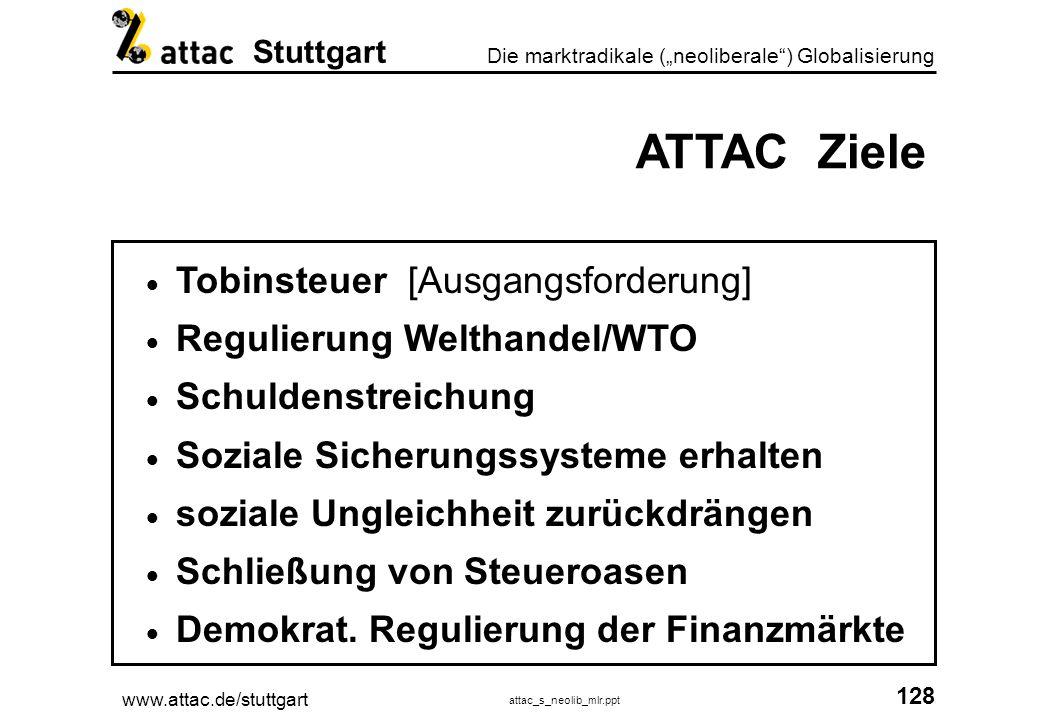 www.attac.de/stuttgart attac_s_neolib_mlr.ppt 129 Die marktradikale (neoliberale) Globalisierung Stuttgart ATTAC Detailforderungen (D) Einführung einer Steuer auf internationale Finanztransaktionen (z.B.