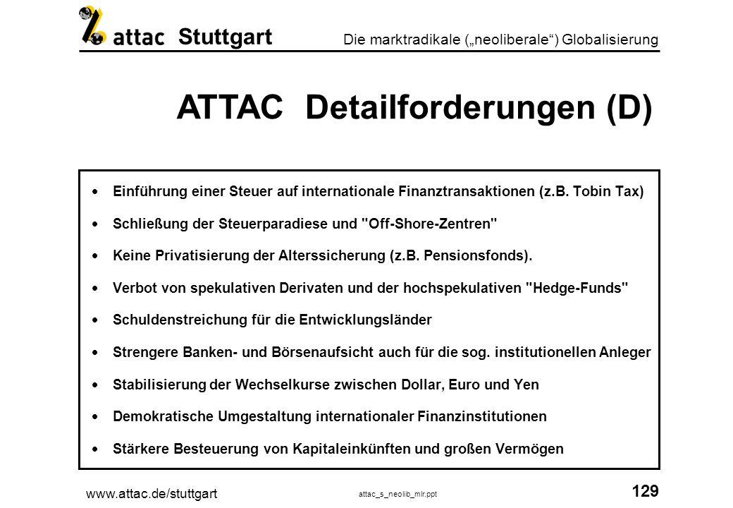 www.attac.de/stuttgart attac_s_neolib_mlr.ppt 130 Die marktradikale (neoliberale) Globalisierung Stuttgart ATTAC Prinzipien bewegungsübergreifend weltanschaulich pluralistisch international ganze Breite der Globalisierungsthematik Verbindung globale -> lokale/nationale Themen: Finanzmärkte bis Privatisierung und Sozialabbau arbeitet mit friedlichen Mitteln formuliert positive Alternativen konzentriert sich auf Kernforderungen