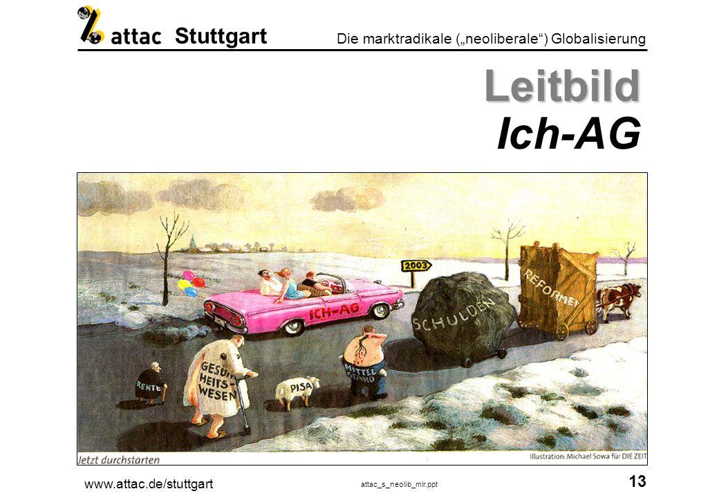 www.attac.de/stuttgart attac_s_neolib_mlr.ppt 14 Die marktradikale (neoliberale) Globalisierung Stuttgart Leitbild Leitbild Unternehmerisches Denken Vorbild mit Staatsrente