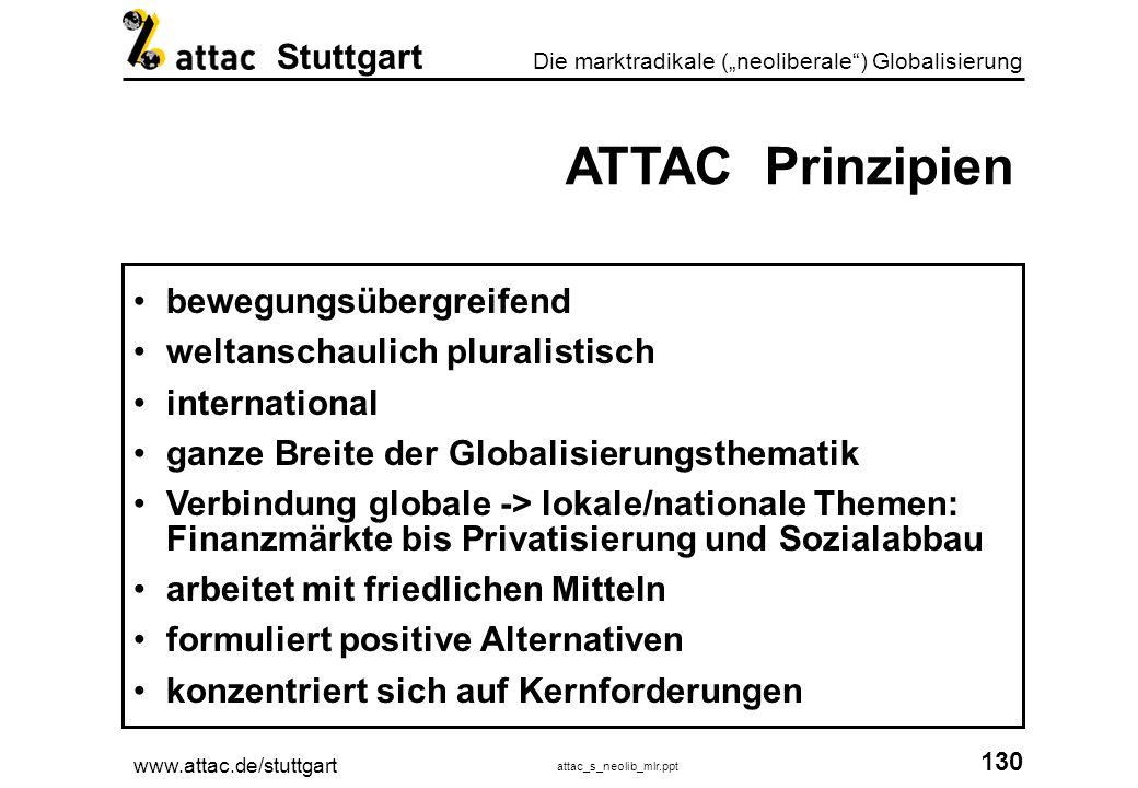www.attac.de/stuttgart attac_s_neolib_mlr.ppt 131 Die marktradikale (neoliberale) Globalisierung Stuttgart ATTAC Arbeitsschwerpunkte (D) Attac Stopp Steuerflucht.